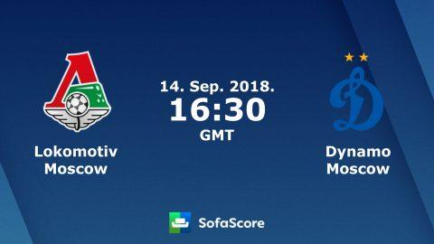 Nhận định Lokomotiv Moscow vs Dinamo Moscow, 23h30 ngày 14/9: VĐQG Nga