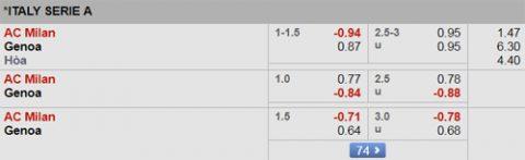 Milan-vs-Genoa-odds