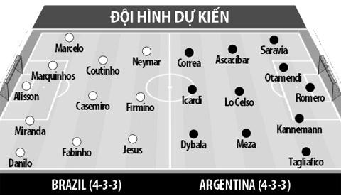 dh Brazil vs Argentina