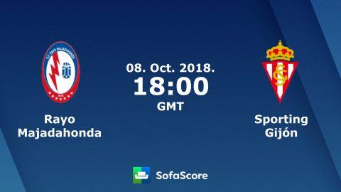 Nhận định Majadahonda vs Gijon, 01h00 ngày 09/10: Hạng 2 Tây Ban Nha
