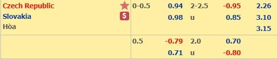 CH-Sec-vs-Slovakia