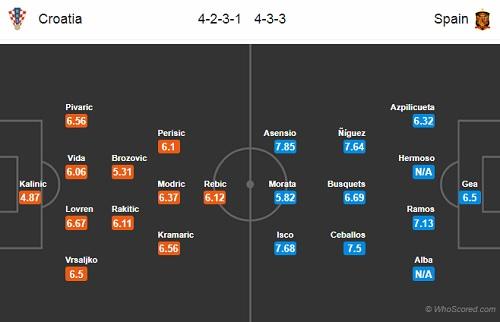 DH-Croatia-vs-TBN