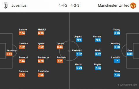Juventus-vs-MU-DH