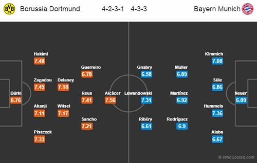 dh Dortmund-vs-Bayern
