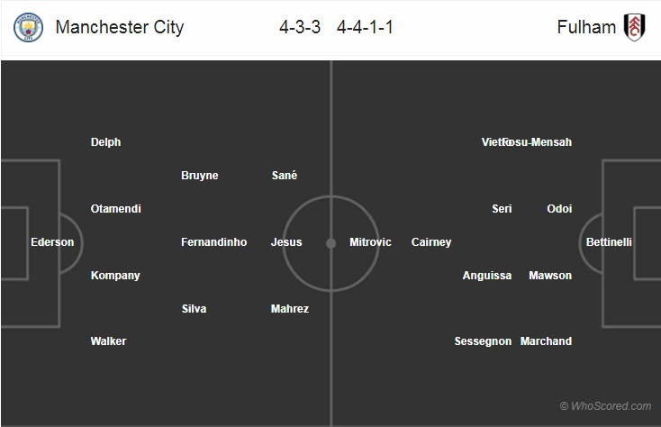 dh Man-City-vs-Fulham
