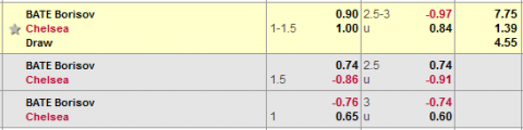 ty-le-Bate-Chelsea-odds