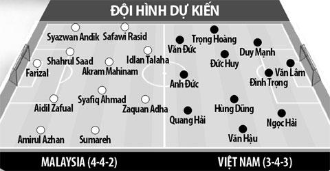 dh malaysia-vietnam2