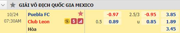 Kèo bóng đá giữa Puebla vs Club Leon