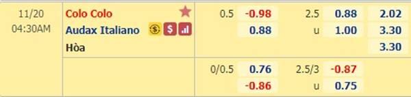 Kèo bóng đá giữa Colo Colo vs Audax Italiano