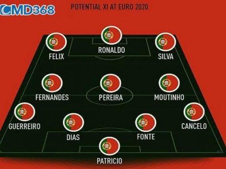 Đội hình siêu khủng của nhà đương kim vô địch Bồ Đào Nha tại VCK Euro 2021
